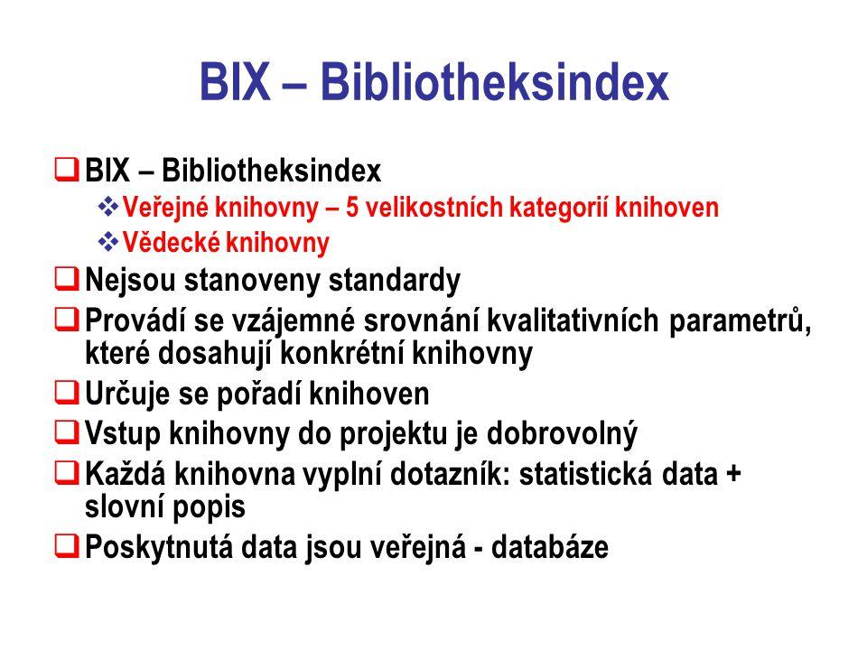 BIX – Bibliotheksindex  BIX – Bibliotheksindex  Veřejné knihovny – 5 velikostních kategorií knihoven  Vědecké knihovny  Nejsou stanoveny standardy  Provádí se vzájemné srovnání kvalitativních parametrů, které dosahují konkrétní knihovny  Určuje se pořadí knihoven  Vstup knihovny do projektu je dobrovolný  Každá knihovna vyplní dotazník: statistická data + slovní popis  Poskytnutá data jsou veřejná - databáze