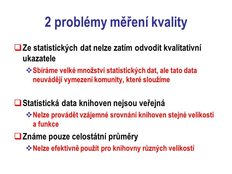2 problémy měření kvality  Ze statistických dat nelze zatím odvodit kvalitativní ukazatele  Sbíráme velké množství statistických dat, ale tato data neuvádějí vymezení komunity, které sloužíme  Statistická data knihoven nejsou veřejná  Nelze provádět vzájemné srovnání knihoven stejné velikosti a funkce  Známe pouze celostátní průměry  Nelze efektivně použít pro knihovny různých velikostí