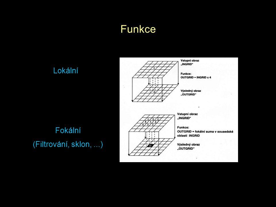 Funkce Lokální Fokální (Filtrování, sklon,...)