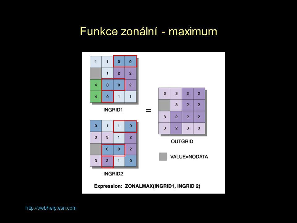 http://webhelp.esri.com Funkce zonální - maximum