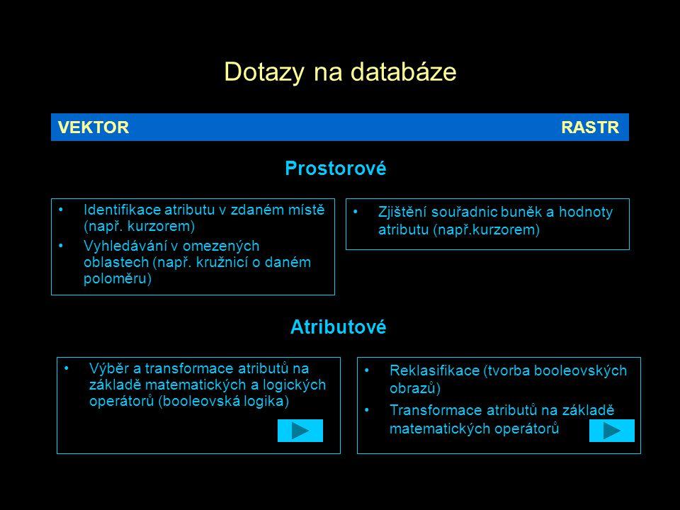 Dotazy na databáze Identifikace atributu v zdaném místě (např. kurzorem) Vyhledávání v omezených oblastech (např. kružnicí o daném poloměru) Zjištění