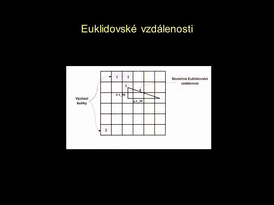 Euklidovské vzdálenosti
