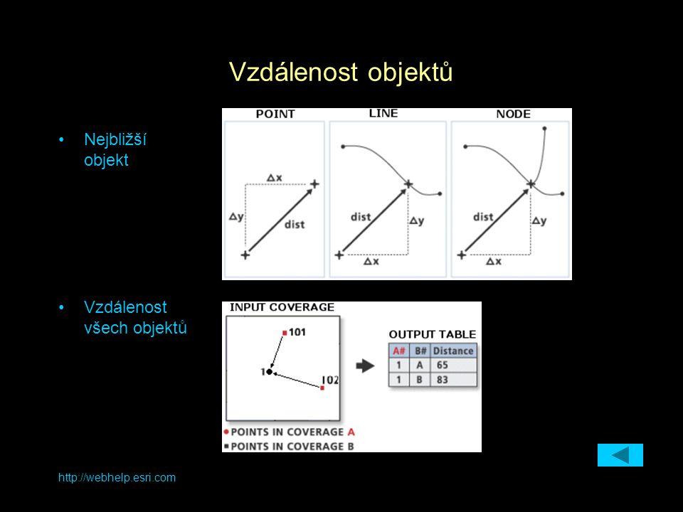 http://webhelp.esri.com Vzdálenost objektů Nejbližší objekt Vzdálenost všech objektů