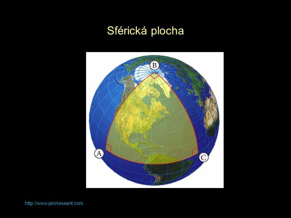 http://www.jennessent.com Sférická plocha