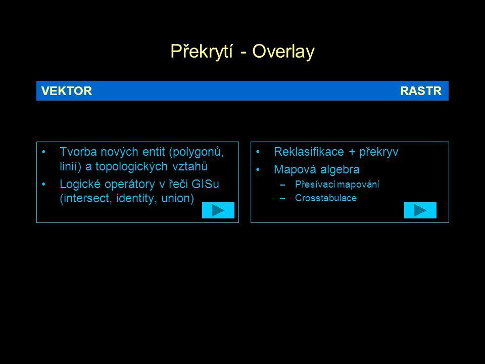 Překrytí - Overlay Tvorba nových entit (polygonů, linií) a topologických vztahů Logické operátory v řeči GISu (intersect, identity, union) Reklasifika