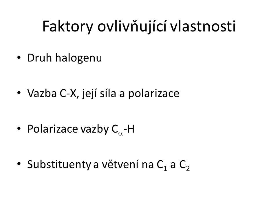 Faktory ovlivňující vlastnosti Druh halogenu Vazba C-X, její síla a polarizace Polarizace vazby C  -H Substituenty a větvení na C 1 a C 2