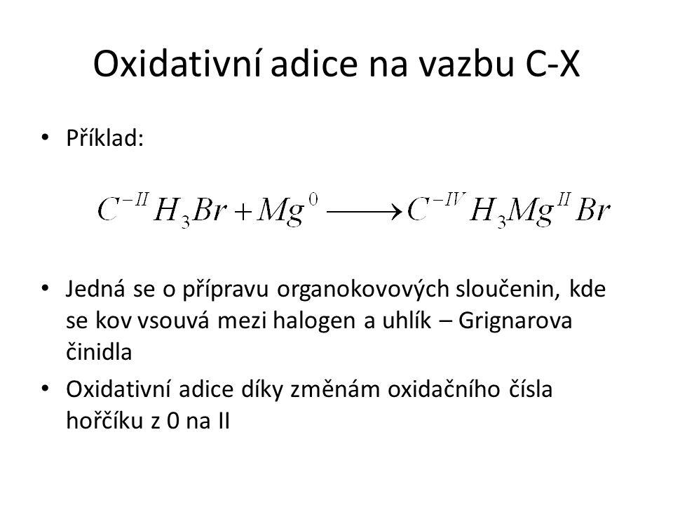 Oxidativní adice na vazbu C-X Příklad: Jedná se o přípravu organokovových sloučenin, kde se kov vsouvá mezi halogen a uhlík – Grignarova činidla Oxidativní adice díky změnám oxidačního čísla hořčíku z 0 na II