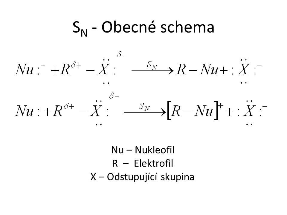 S N - Obecné schema Nu – Nukleofil R – Elektrofil X – Odstupující skupina