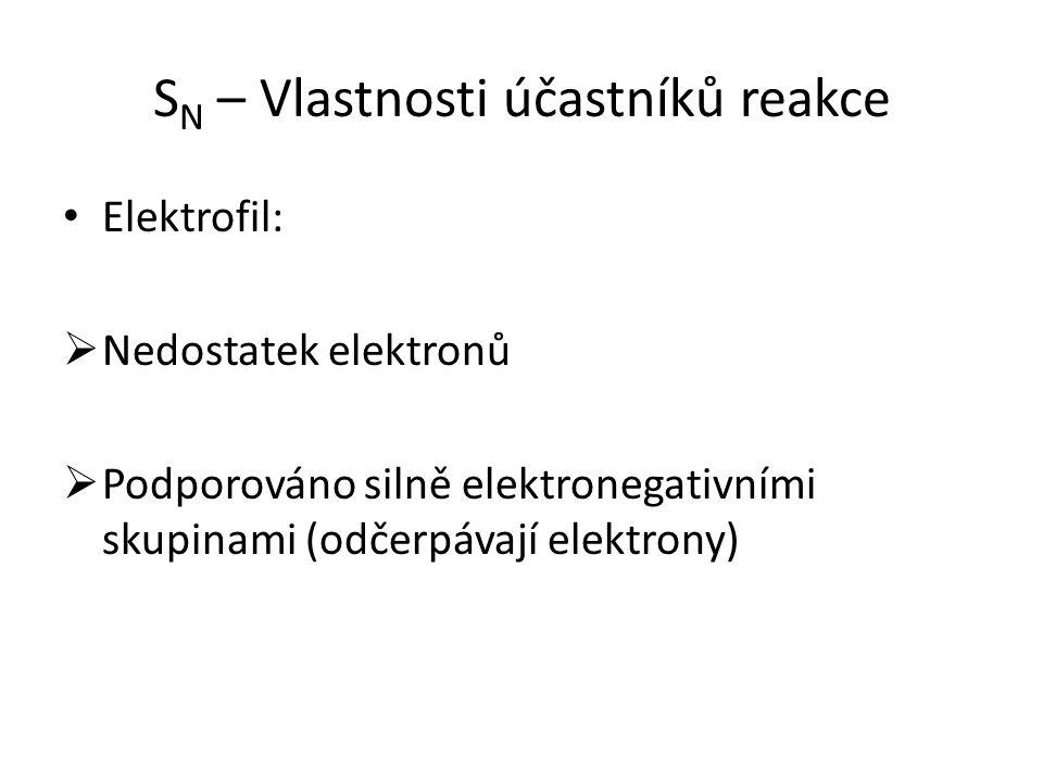 S N – Vlastnosti účastníků reakce Elektrofil:  Nedostatek elektronů  Podporováno silně elektronegativními skupinami (odčerpávají elektrony)