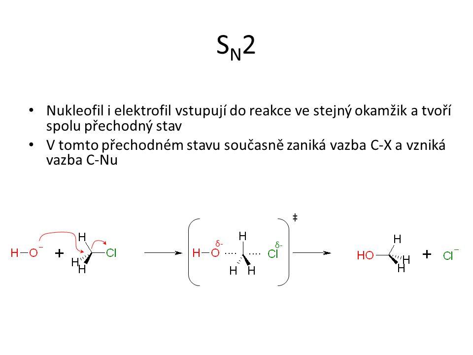 SN2SN2 Nukleofil i elektrofil vstupují do reakce ve stejný okamžik a tvoří spolu přechodný stav V tomto přechodném stavu současně zaniká vazba C-X a vzniká vazba C-Nu ‡ δ-δ- δ-δ-