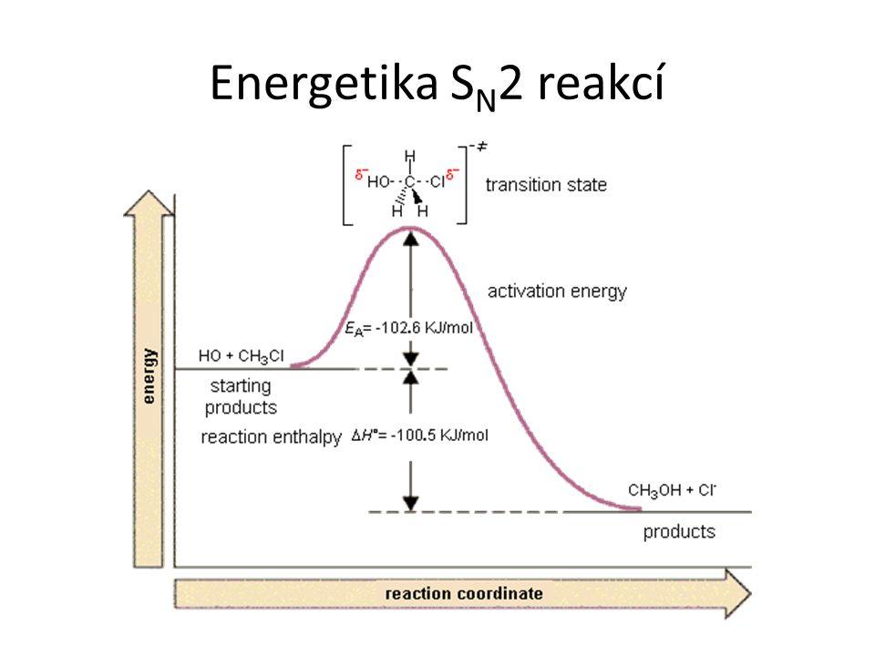 Energetika S N 2 reakcí