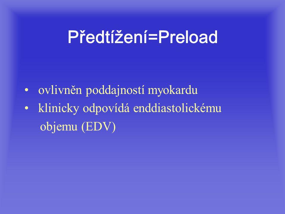 Předtížení=Preload ovlivněn poddajností myokardu klinicky odpovídá enddiastolickému objemu (EDV)