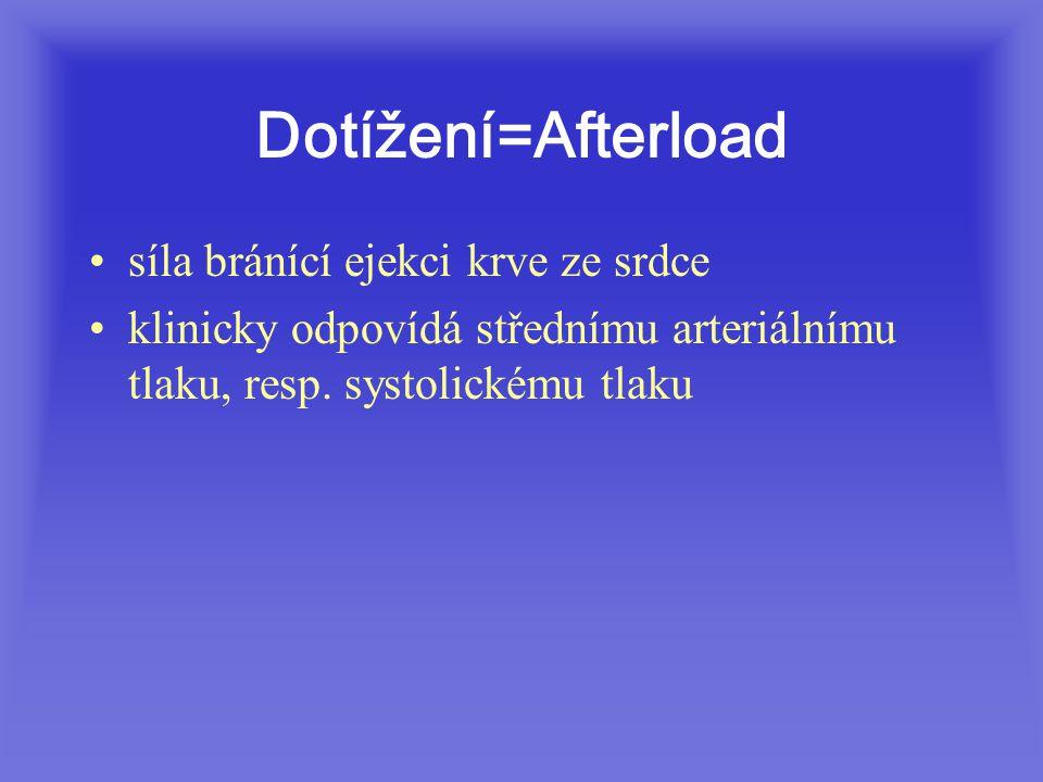 Dotížení=Afterload síla bránící ejekci krve ze srdce klinicky odpovídá střednímu arteriálnímu tlaku, resp.