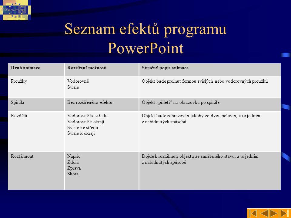 Seznam efektů programu PowerPoint Druh animaceRozšíření možnostiStručný popis animace ŠachovniceNapříč Dolů Objekt je postupně prolínán tvarem šachovn