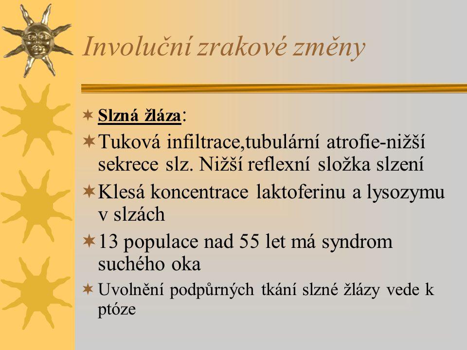 Involuční zrakové změny  Slzná žláza :  Tuková infiltrace,tubulární atrofie-nižší sekrece slz. Nižší reflexní složka slzení  Klesá koncentrace lakt