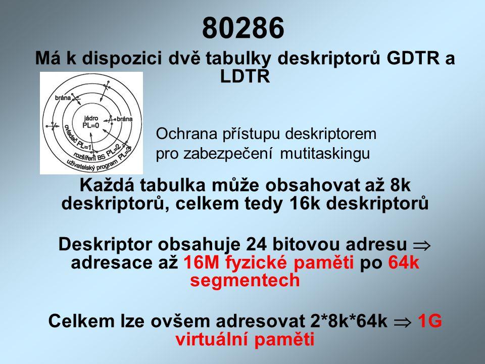 80286 Má k dispozici dvě tabulky deskriptorů GDTR a LDTR Každá tabulka může obsahovat až 8k deskriptorů, celkem tedy 16k deskriptorů Deskriptor obsahuje 24 bitovou adresu  adresace až 16M fyzické paměti po 64k segmentech Celkem lze ovšem adresovat 2*8k*64k  1G virtuální paměti Ochrana přístupu deskriptorem pro zabezpečení mutitaskingu