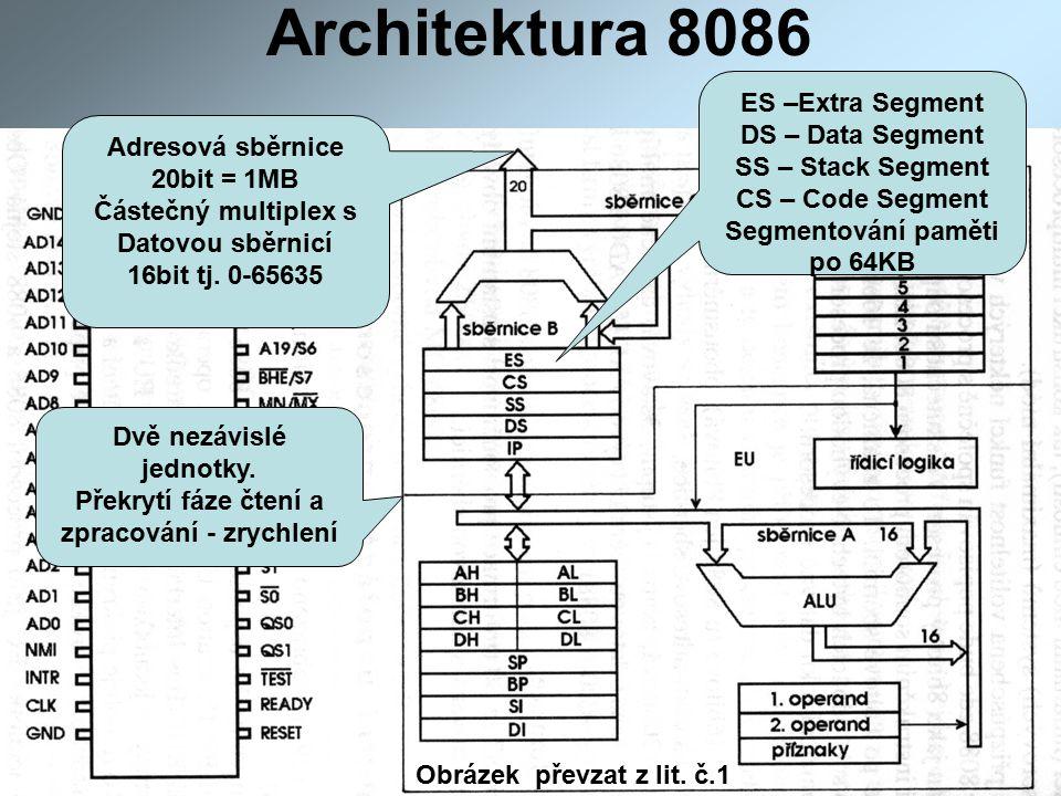 Architektura 8086 Adresová sběrnice 20bit = 1MB Částečný multiplex s Datovou sběrnicí 16bit tj.