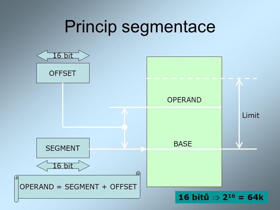 Princip segmentace OFFSET SEGMENT Limit BASE OPERAND OPERAND = SEGMENT + OFFSET 16 bit 16 bitů  2 16 = 64k