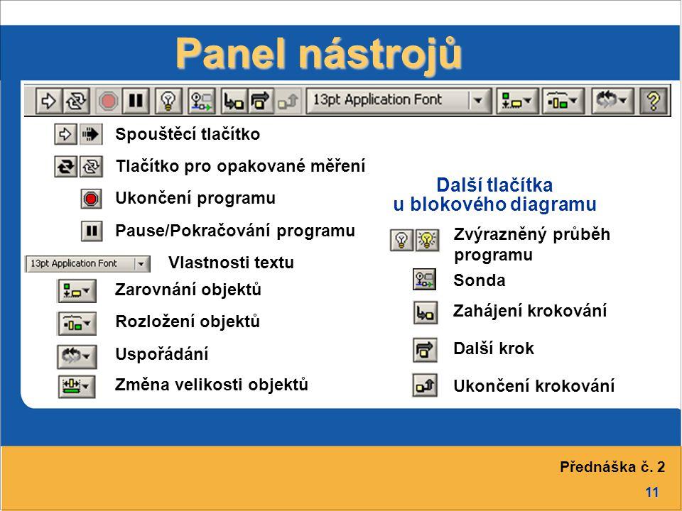 11 Další tlačítka u blokového diagramu Panel nástrojů Spouštěcí tlačítko Zvýrazněný průběh programu Tlačítko pro opakované měření Ukončení programu Pa