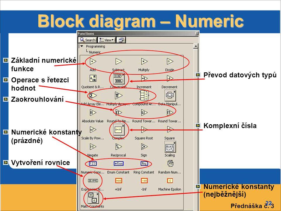22 Block diagram – Numeric Základní numerické funkce Operace s řetezci hodnot Zaokrouhlování Numerické konstanty (prázdné) Vytvoření rovnice Převod datových typů Komplexní čísla Numerické konstanty (nejběžnější) Přednáška č.