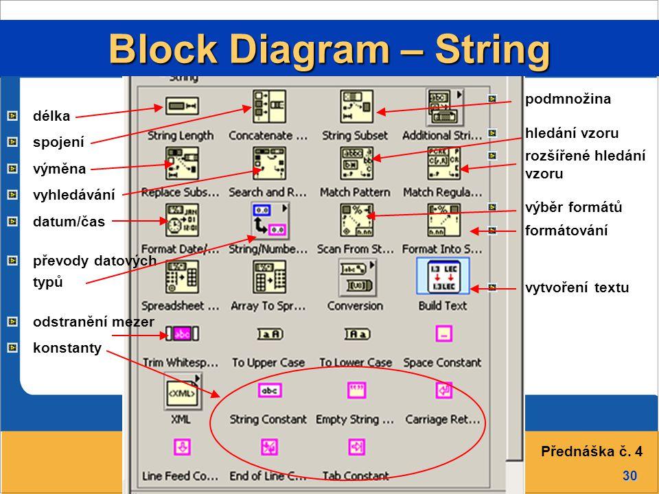 30 podmnožina hledání vzoru rozšířené hledání vzoru výběr formátů formátování vytvoření textu Block Diagram – String délka spojení výměna vyhledávání