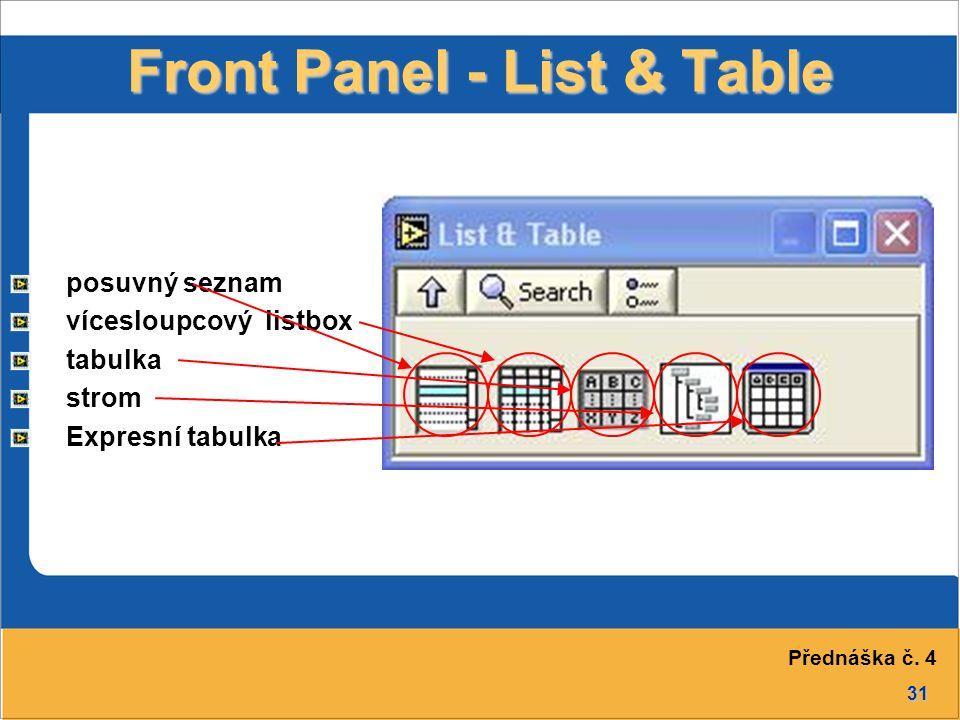 31 Front Panel - List & Table posuvný seznam vícesloupcový listbox tabulka strom Expresní tabulka Přednáška č. 4