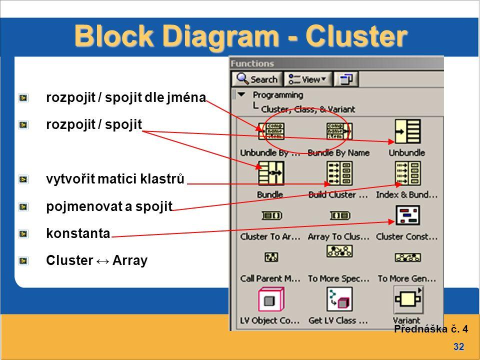 32 Block Diagram - Cluster rozpojit / spojit dle jména rozpojit / spojit vytvořit matici klastrů pojmenovat a spojit konstanta Cluster ↔ Array Přednáš