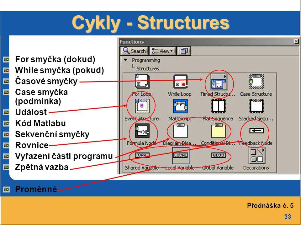 33 Cykly - Structures For smyčka (dokud) While smyčka (pokud) Časové smyčky Case smyčka (podmínka) Událost Kód Matlabu Sekvenční smyčky Rovnice Vyřazení části programu Zpětná vazba Proměnné Přednáška č.