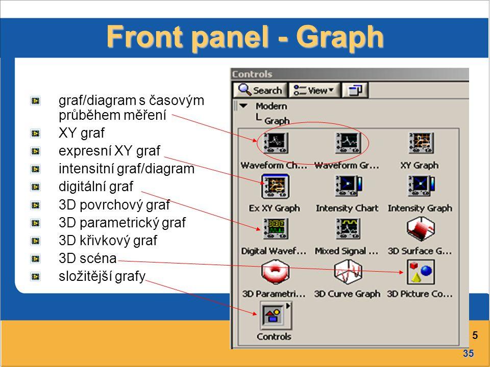 35 Přednáška č. 5 Front panel - Graph graf/diagram s časovým průběhem měření XY graf expresní XY graf intensitní graf/diagram digitální graf 3D povrch