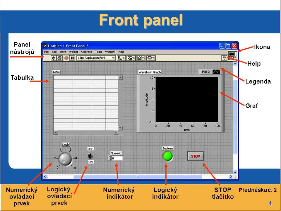 4 Front panel Panel nástrojů Logický ovládací prvek GrafLegenda Logický indikátor STOP tlačítko Tabulka Ikona Numerický indikátor Numerický ovládací prvek Help Přednáška č.