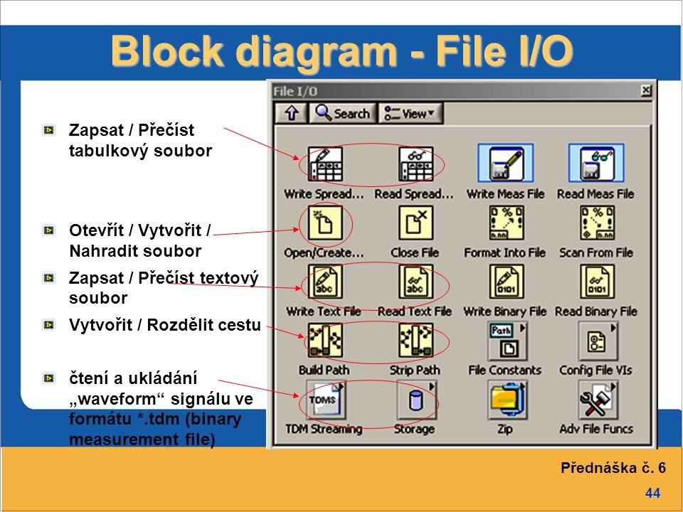 """44 Block diagram - File I/O Zapsat / Přečíst tabulkový soubor Otevřít / Vytvořit / Nahradit soubor Zapsat / Přečíst textový soubor Vytvořit / Rozdělit cestu čtení a ukládání """"waveform signálu ve formátu *.tdm (binary measurement file) Přednáška č."""