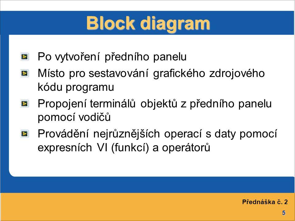 5 Block diagram Po vytvoření předního panelu Místo pro sestavování grafického zdrojového kódu programu Propojení terminálů objektů z předního panelu p