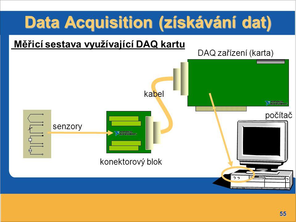 55 Data Acquisition (získávání dat) DAQ zařízení (karta) počítač senzory konektorový blok kabel Měřicí sestava využívající DAQ kartu