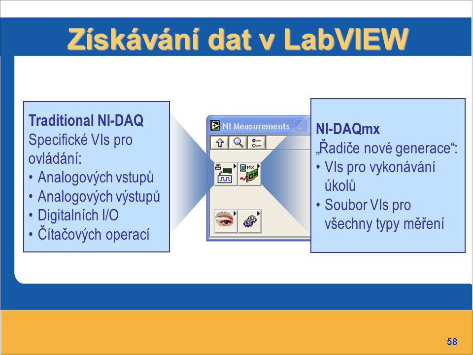 """58 Získávání dat v LabVIEW Traditional NI-DAQ Specifické VIs pro ovládání: Analogových vstupů Analogových výstupů Digitalních I/O Čítačových operací NI-DAQmx """"Řadiče nové generace : VIs pro vykonávání úkolů Soubor VIs pro všechny typy měření"""