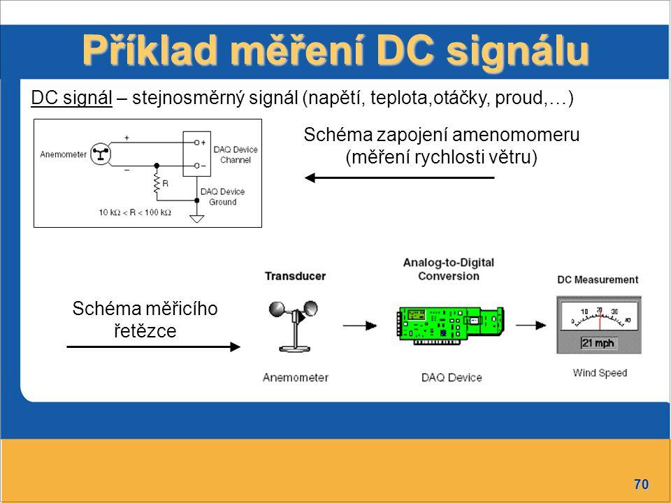 70 Příklad měření DC signálu DC signál – stejnosměrný signál (napětí, teplota,otáčky, proud,…) Schéma zapojení amenomomeru (měření rychlosti větru) Schéma měřicího řetězce
