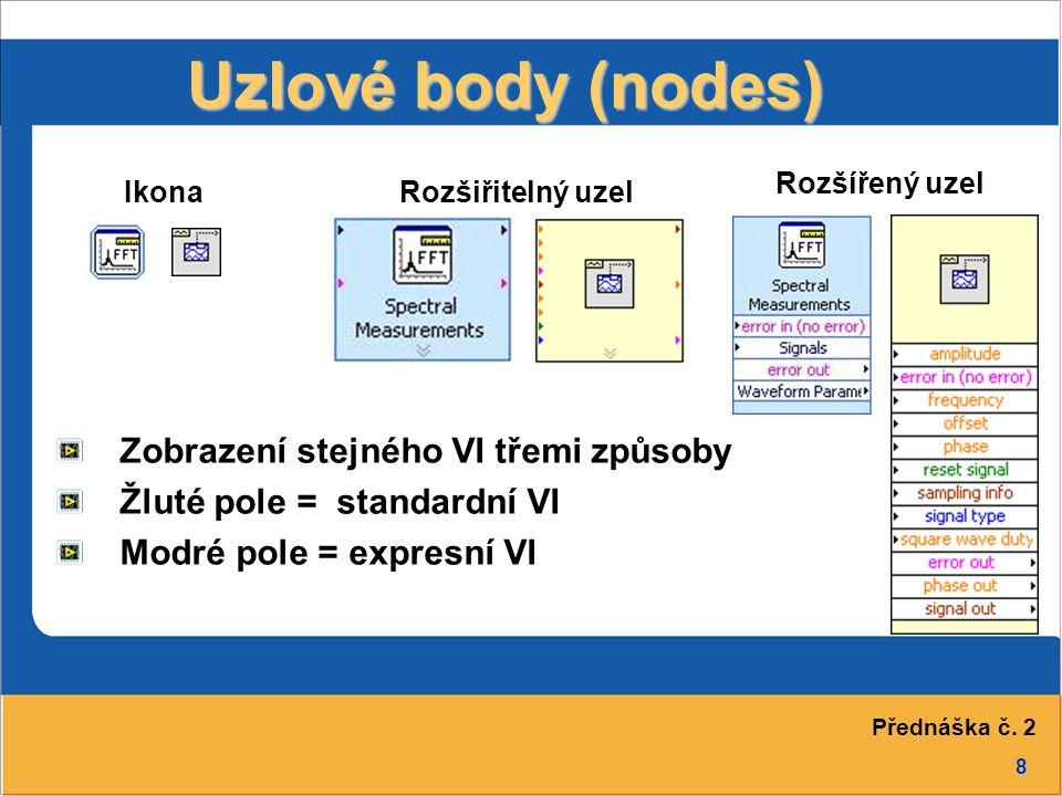 8 Uzlové body (nodes) Ikona Zobrazení stejného VI třemi způsoby Žluté pole = standardní VI Modré pole = expresní VI Rozšiřitelný uzel Rozšířený uzel Přednáška č.