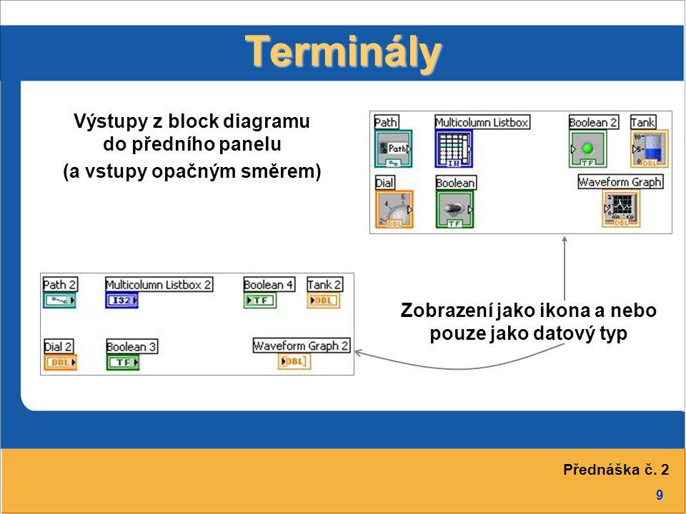9 Terminály Výstupy z block diagramu do předního panelu (a vstupy opačným směrem) Zobrazení jako ikona a nebo pouze jako datový typ Přednáška č. 2