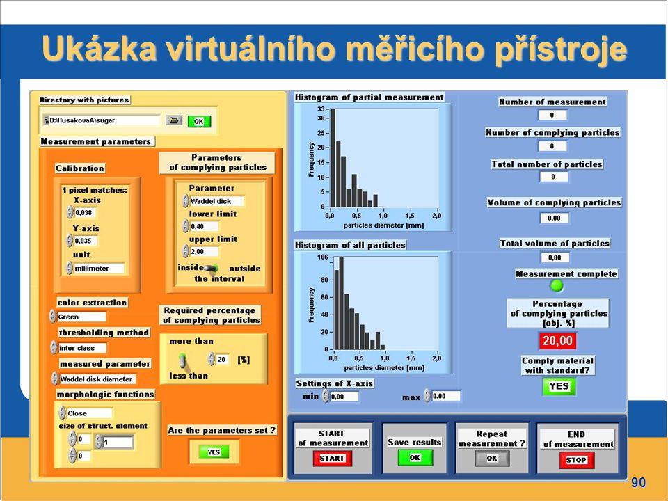 90 Ukázka virtuálního měřicího přístroje