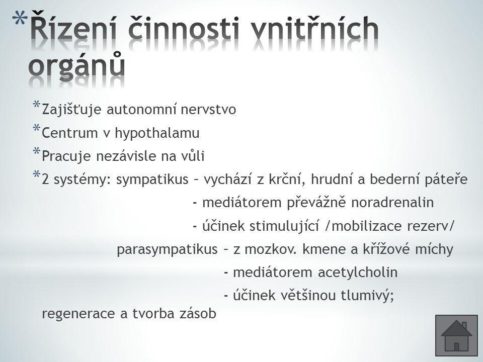 * Zajišťuje autonomní nervstvo * Centrum v hypothalamu * Pracuje nezávisle na vůli * 2 systémy: sympatikus – vychází z krční, hrudní a bederní páteře
