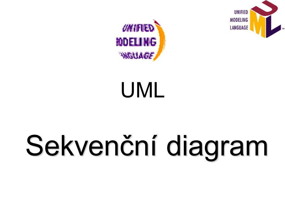 UML Sekvenční diagram