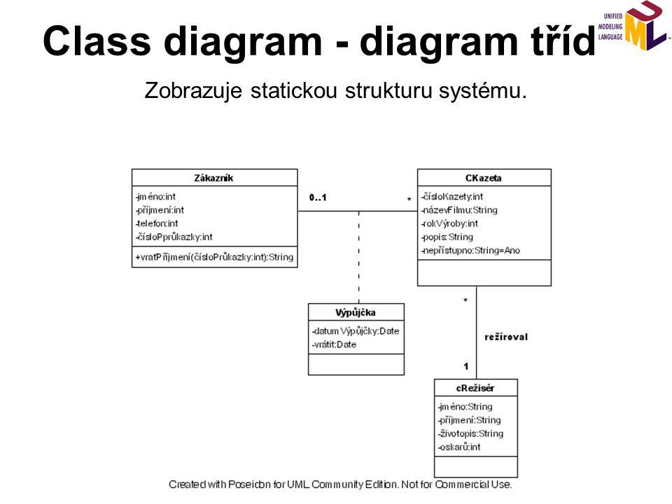 Objektový diagram Objektový diagram zobrazuje objekty a jejich spoje (links) v jednom okamžiku