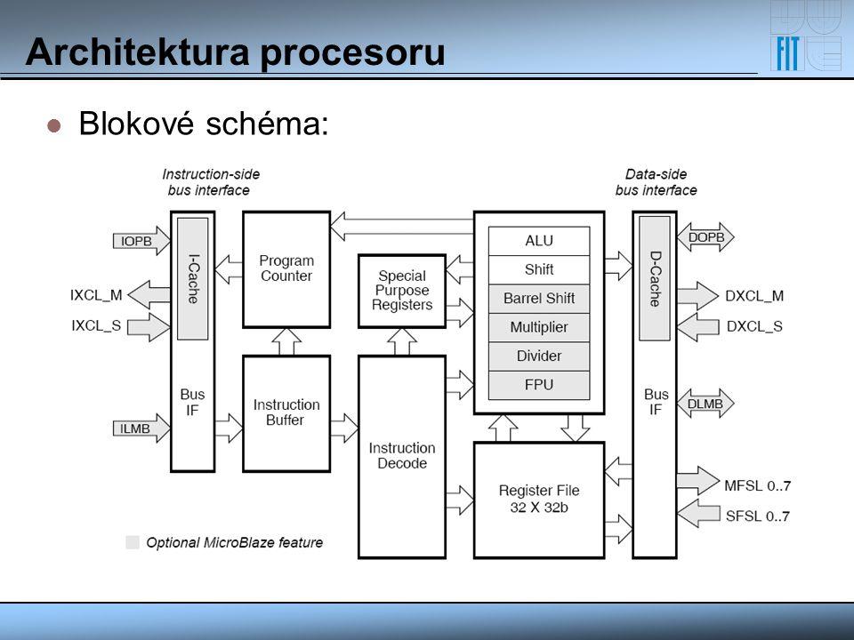 Architektura procesoru Blokové schéma: