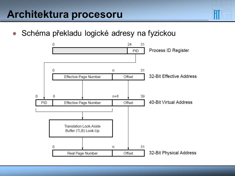 Architektura procesoru Schéma překladu logické adresy na fyzickou