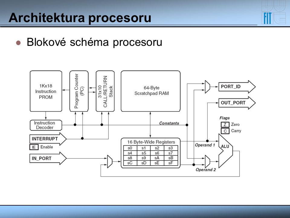 Architektura procesoru Paměť programu implementována pomocí jedné BlockRAM paměti velikost je 1K instrukcí (nelze dále rozšiřovat) každá instrukce má velikost 18 bitů (využívají se paritní bity BlockRAM) V základní konfiguraci je paměť programu pouze pro čtení a její obsah je nahrán současně s nahráním konfigurace FPGA