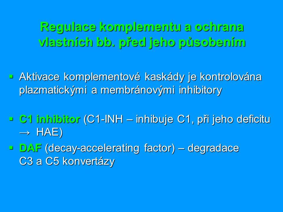 Regulace komplementu a ochrana vlastních bb. před jeho působením  Aktivace komplementové kaskády je kontrolována plazmatickými a membránovými inhibit
