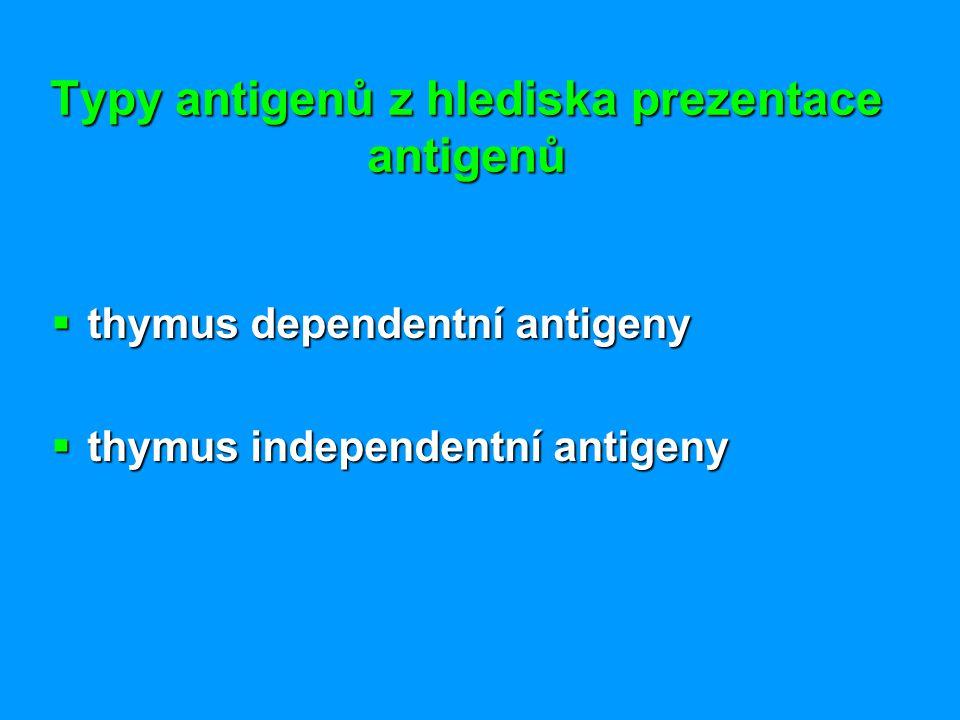 Typy antigenů z hlediska prezentace antigenů  thymus dependentní antigeny  thymus independentní antigeny