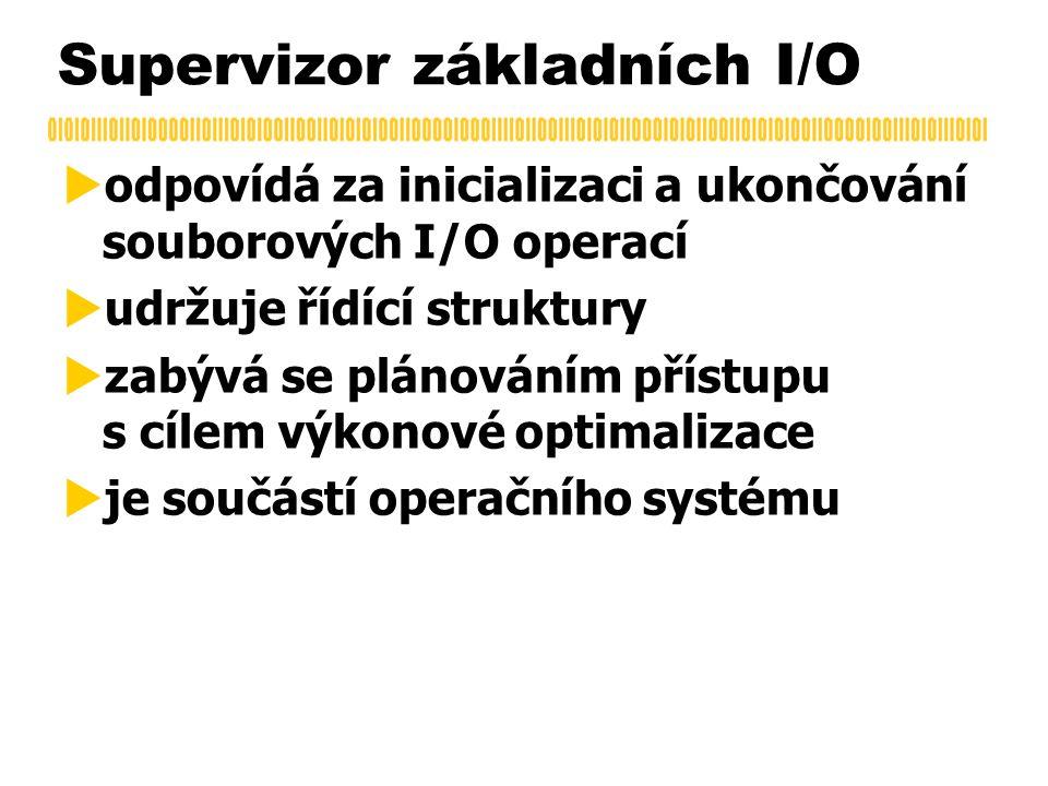 Supervizor základních I/O  odpovídá za inicializaci a ukončování souborových I/O operací  udržuje řídící struktury  zabývá se plánováním přístupu s cílem výkonové optimalizace  je součástí operačního systému