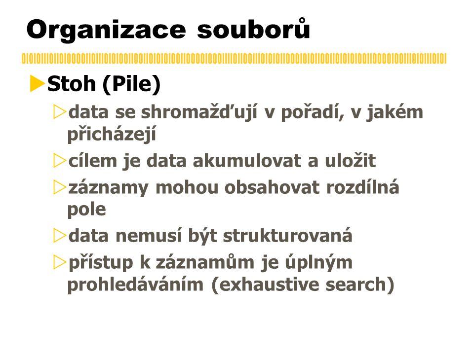 Organizace souborů  Stoh (Pile)  data se shromažďují v pořadí, v jakém přicházejí  cílem je data akumulovat a uložit  záznamy mohou obsahovat rozd