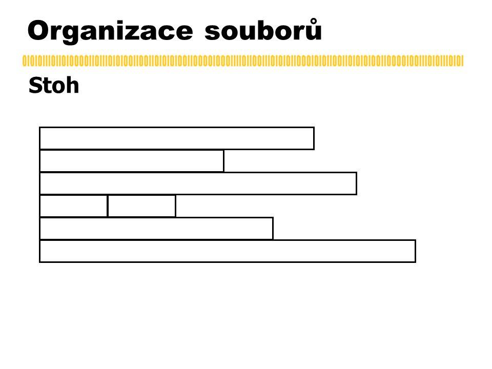 Organizace souborů Stoh