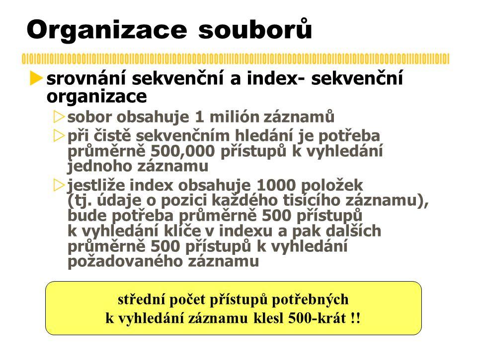 Organizace souborů  srovnání sekvenční a index- sekvenční organizace  sobor obsahuje 1 milión záznamů  při čistě sekvenčním hledání je potřeba průměrně 500,000 přístupů k vyhledání jednoho záznamu  jestliže index obsahuje 1000 položek (tj.